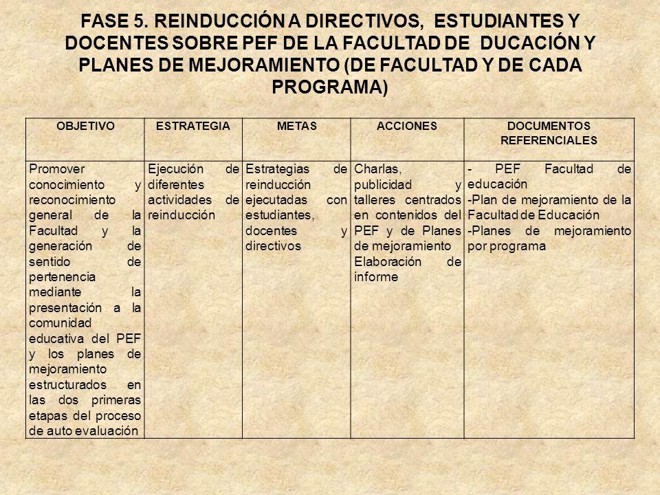 FASE 5. REINDUCCIÓN A DIRECTIVOS, ESTUDIANTES Y DOCENTES SOBRE PEF DE LA FACULTAD DE DUCACIÓN Y PLANES DE MEJORAMIENTO (DE FACULTAD Y DE CADA PROGRAMA