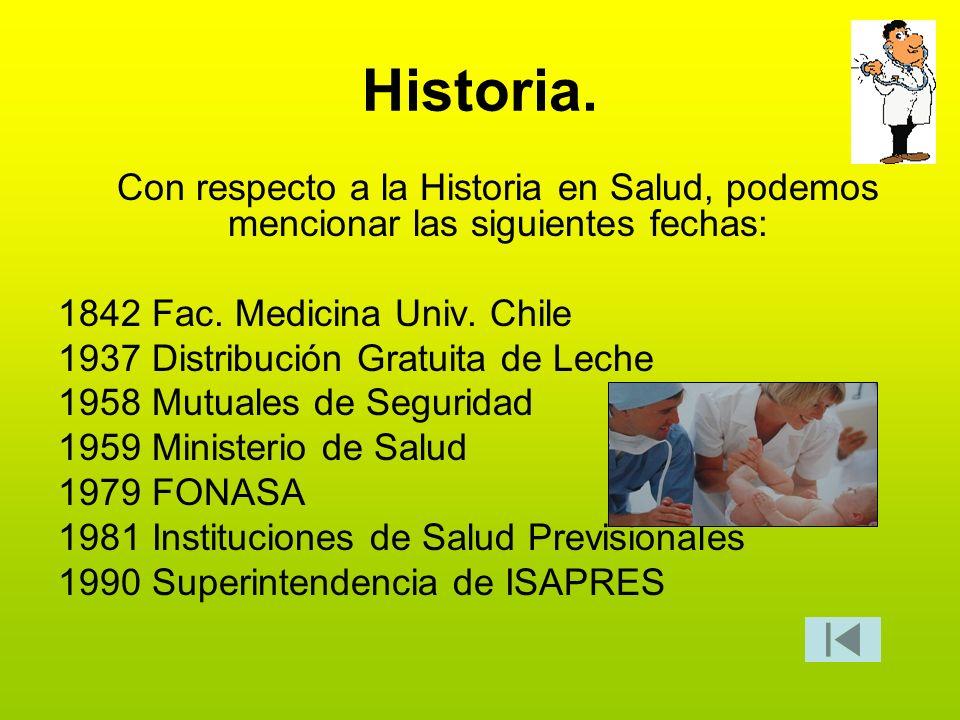 Historia. Con respecto a la Historia en Salud, podemos mencionar las siguientes fechas: 1842 Fac. Medicina Univ. Chile 1937 Distribución Gratuita de L
