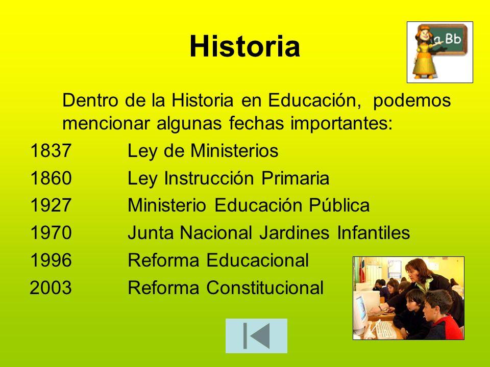 Historia Dentro de la Historia en Educación, podemos mencionar algunas fechas importantes: 1837 Ley de Ministerios 1860 Ley Instrucción Primaria 1927