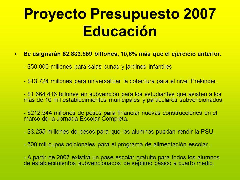 Proyecto Presupuesto 2007 Educación Se asignarán $2.833.559 billones, 10,6% más que el ejercicio anterior. - $50.000 millones para salas cunas y jardi