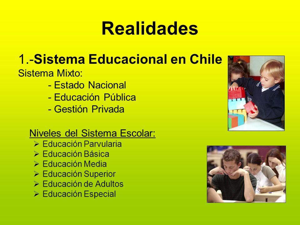 Realidades 1.-Sistema Educacional en Chile Sistema Mixto: - Estado Nacional - Educación Pública - Gestión Privada Niveles del Sistema Escolar: Educaci