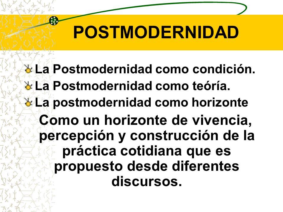 POSTMODERNIDAD La Postmodernidad como condición. La Postmodernidad como teóría. La postmodernidad como horizonte Como un horizonte de vivencia, percep