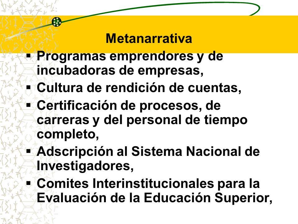 Metanarrativa Programas emprendores y de incubadoras de empresas, Cultura de rendición de cuentas, Certificación de procesos, de carreras y del person