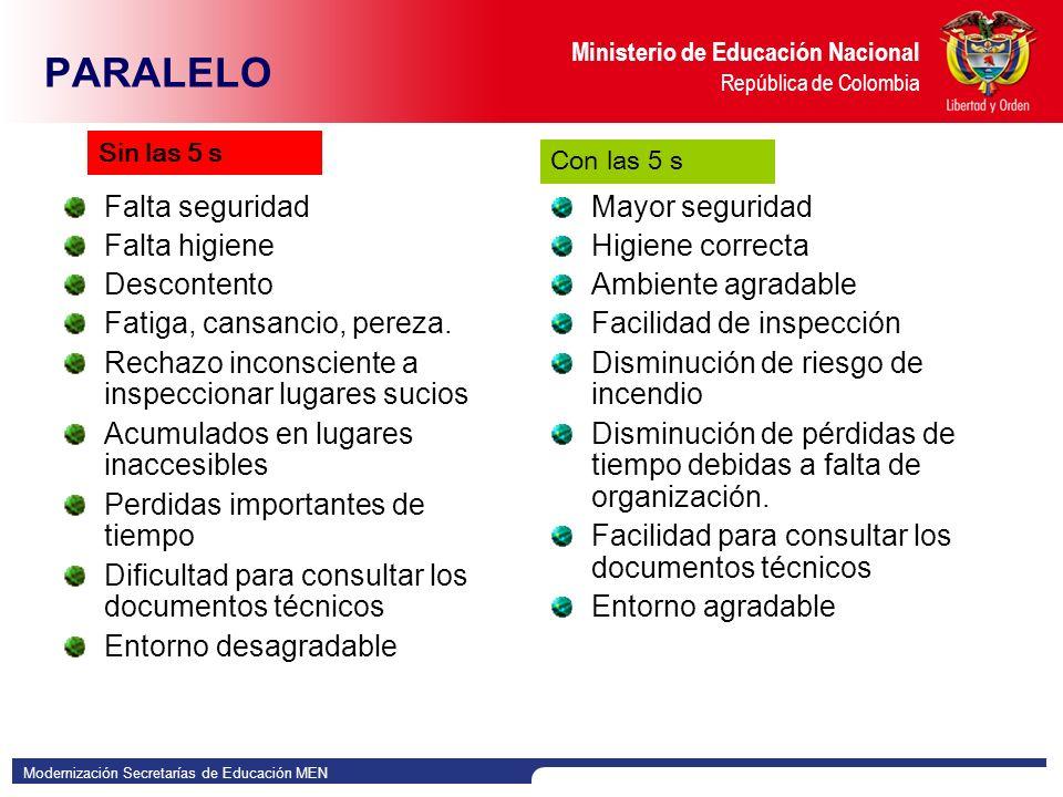 Modernización Secretarías de Educación MEN Ministerio de Educación Nacional República de Colombia PARALELO Falta seguridad Falta higiene Descontento Fatiga, cansancio, pereza.