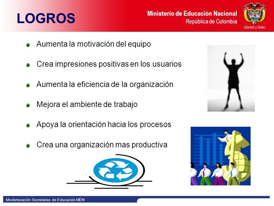Modernización Secretarías de Educación MEN Ministerio de Educación Nacional República de Colombia LOGROS Aumenta la motivación del equipo Crea impresiones positivas en los usuarios Aumenta la eficiencia de la organización Mejora el ambiente de trabajo Apoya la orientación hacia los procesos Crea una organización mas productiva