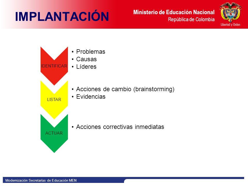 Modernización Secretarías de Educación MEN Ministerio de Educación Nacional República de Colombia IDENTIFICAR Problemas Causas Líderes LISTAR Acciones de cambio (brainstorming) Evidencias ACTUAR Acciones correctivas inmediatas IMPLANTACIÓN