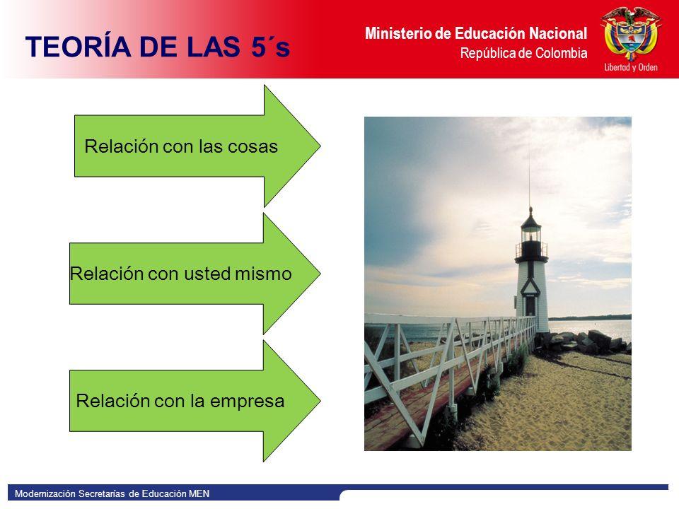 Modernización Secretarías de Educación MEN Ministerio de Educación Nacional República de Colombia Relación con las cosas Relación con usted mismo Relación con la empresa TEORÍA DE LAS 5´s