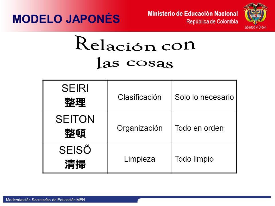 Modernización Secretarías de Educación MEN Ministerio de Educación Nacional República de Colombia MODELO JAPONÉS SEIRI ClasificaciónSolo lo necesario SEITON OrganizaciónTodo en orden SEISÕ LimpiezaTodo limpio