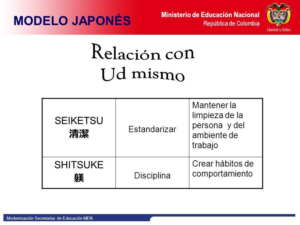 Modernización Secretarías de Educación MEN Ministerio de Educación Nacional República de Colombia SEIKETSU Estandarizar Mantener la limpieza de la persona y del ambiente de trabajo SHITSUKE Disciplina Crear hábitos de comportamiento MODELO JAPONÉS