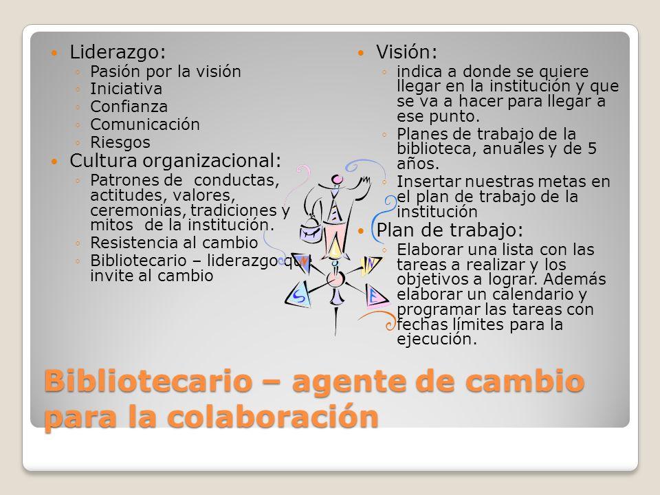 Mapa de colaboradores CooperaciónCoordinacionColaboracion Prof.