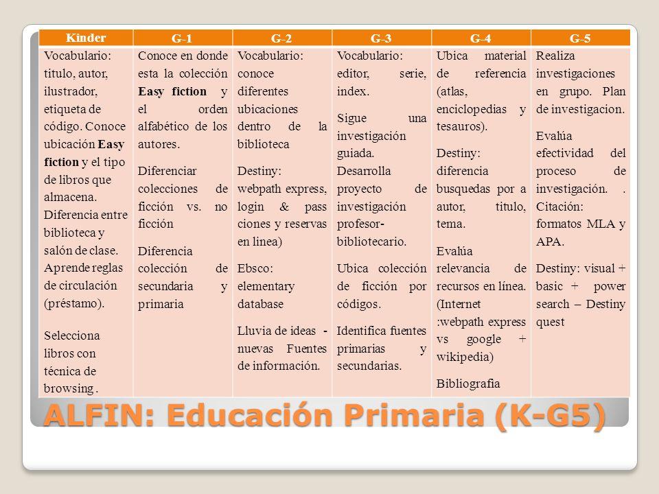ALFIN: Educación Primaria (K-G5) Kinder G-1G-2G-3G-4G-5 Vocabulario: titulo, autor, ilustrador, etiqueta de código.