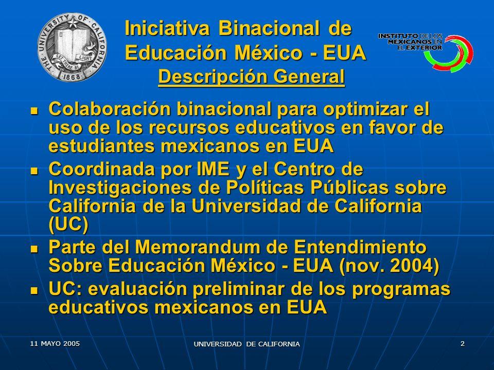 11 MAYO 2005 UNIVERSIDAD DE CALIFORNIA 2 Colaboración binacional para optimizar el uso de los recursos educativos en favor de estudiantes mexicanos en EUA Colaboración binacional para optimizar el uso de los recursos educativos en favor de estudiantes mexicanos en EUA Coordinada por IME y el Centro de Investigaciones de Políticas Públicas sobre California de la Universidad de California (UC) Coordinada por IME y el Centro de Investigaciones de Políticas Públicas sobre California de la Universidad de California (UC) Parte del Memorandum de Entendimiento Sobre Educación México - EUA (nov.