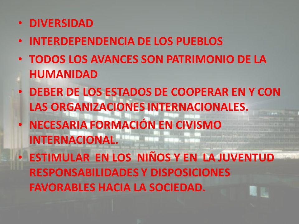 DIVERSIDAD INTERDEPENDENCIA DE LOS PUEBLOS TODOS LOS AVANCES SON PATRIMONIO DE LA HUMANIDAD DEBER DE LOS ESTADOS DE COOPERAR EN Y CON LAS ORGANIZACION