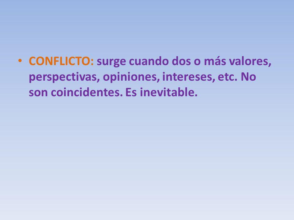 CONFLICTO: surge cuando dos o más valores, perspectivas, opiniones, intereses, etc. No son coincidentes. Es inevitable.