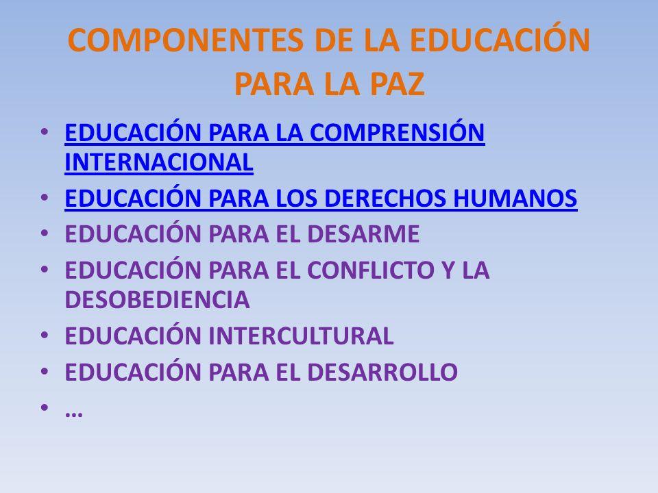 COMPONENTES DE LA EDUCACIÓN PARA LA PAZ EDUCACIÓN PARA LA COMPRENSIÓN INTERNACIONAL EDUCACIÓN PARA LA COMPRENSIÓN INTERNACIONAL EDUCACIÓN PARA LOS DER
