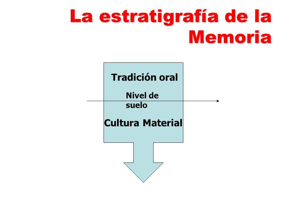 La estratigrafía de la Memoria Tradición oral Cultura Material Nivel de suelo