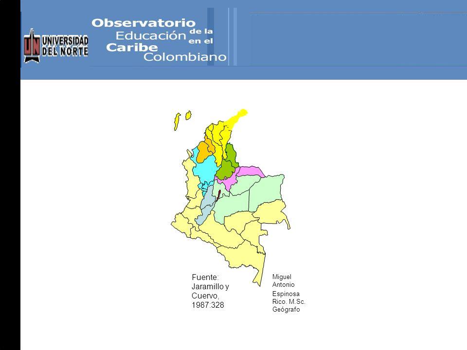 Fuente: Jaramillo y Cuervo, 1987:328 Miguel Antonio Espinosa Rico. M.Sc. Geógrafo