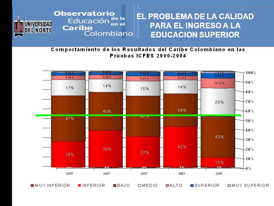EL PROBLEMA DE LA CALIDAD PARA EL INGRESO A LA EDUCACION SUPERIOR
