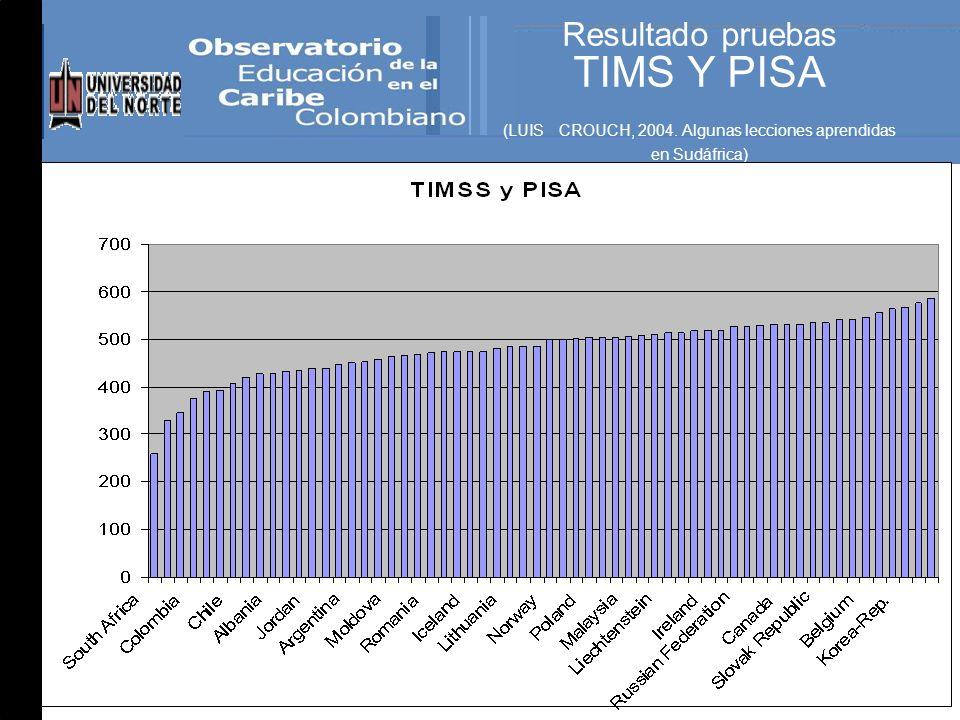 Resultado pruebas TIMS Y PISA (LUIS CROUCH, 2004. Algunas lecciones aprendidas en Sudáfrica)