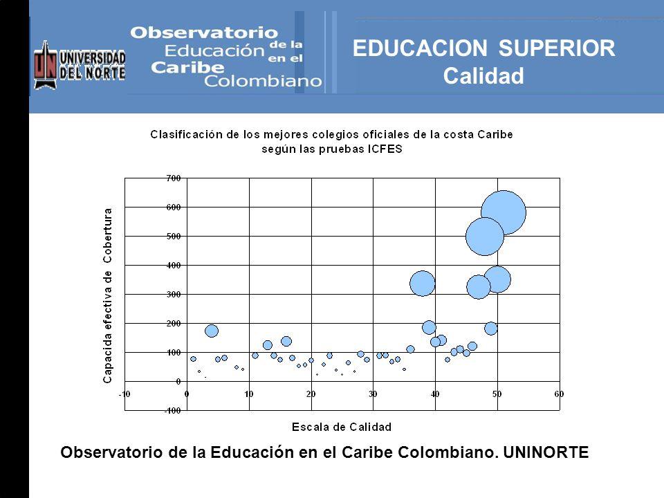 EDUCACION SUPERIOR Calidad Observatorio de la Educación en el Caribe Colombiano. UNINORTE
