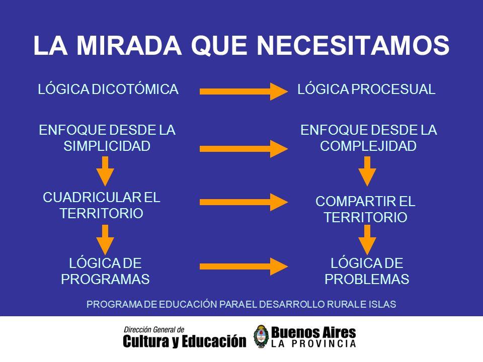 LA MIRADA QUE NECESITAMOS LÓGICA DICOTÓMICALÓGICA PROCESUAL ENFOQUE DESDE LA SIMPLICIDAD ENFOQUE DESDE LA COMPLEJIDAD CUADRICULAR EL TERRITORIO COMPARTIR EL TERRITORIO LÓGICA DE PROGRAMAS LÓGICA DE PROBLEMAS PROGRAMA DE EDUCACIÓN PARA EL DESARROLLO RURAL E ISLAS