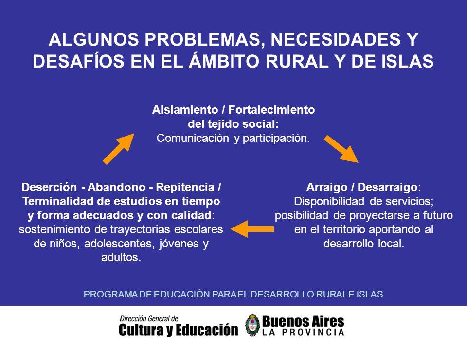 ALGUNOS PROBLEMAS, NECESIDADES Y DESAFÍOS EN EL ÁMBITO RURAL Y DE ISLAS PROGRAMA DE EDUCACIÓN PARA EL DESARROLLO RURAL E ISLAS Arraigo / Desarraigo: Disponibilidad de servicios; posibilidad de proyectarse a futuro en el territorio aportando al desarrollo local.