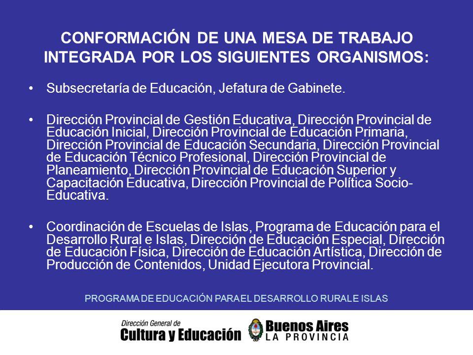 CONFORMACIÓN DE UNA MESA DE TRABAJO INTEGRADA POR LOS SIGUIENTES ORGANISMOS: Subsecretaría de Educación, Jefatura de Gabinete.