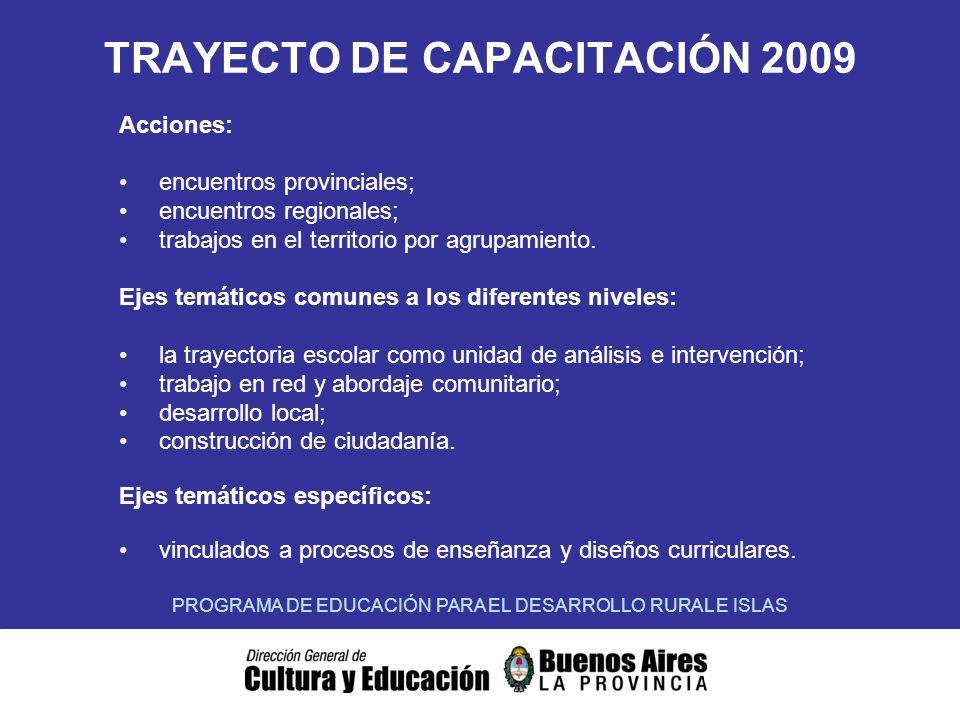 TRAYECTO DE CAPACITACIÓN 2009 Acciones: encuentros provinciales; encuentros regionales; trabajos en el territorio por agrupamiento.
