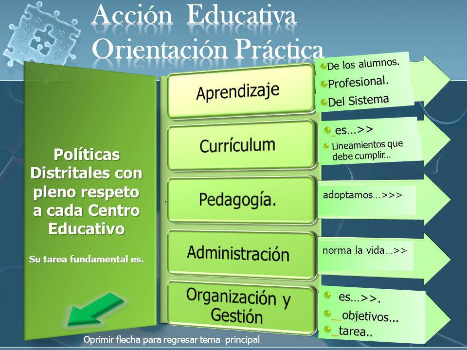 .. Políticas Distritales con pleno respeto a cada Centro Educativo Su tarea fundamental es. De los alumnos. Profesional. Del Sistema es…>>. objetivos.
