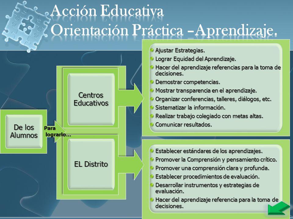 Ajustar Estrategias. Lograr Equidad del Aprendizaje. Hacer del aprendizaje referencias para la toma de decisiones. Demostrar competencias. Mostrar tra