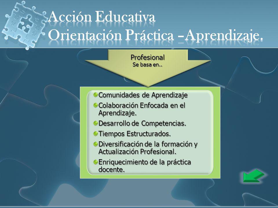Comunidades de Aprendizaje Colaboración Enfocada en el Aprendizaje. Desarrollo de Competencias. Tiempos Estructurados. Diversificación de la formación