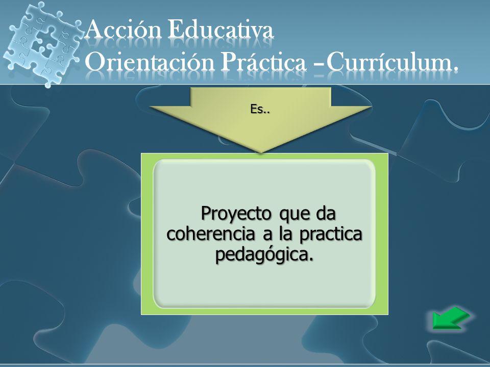 Proyecto que da coherencia a la practica pedagógica. Proyecto que da coherencia a la practica pedagógica. Es..