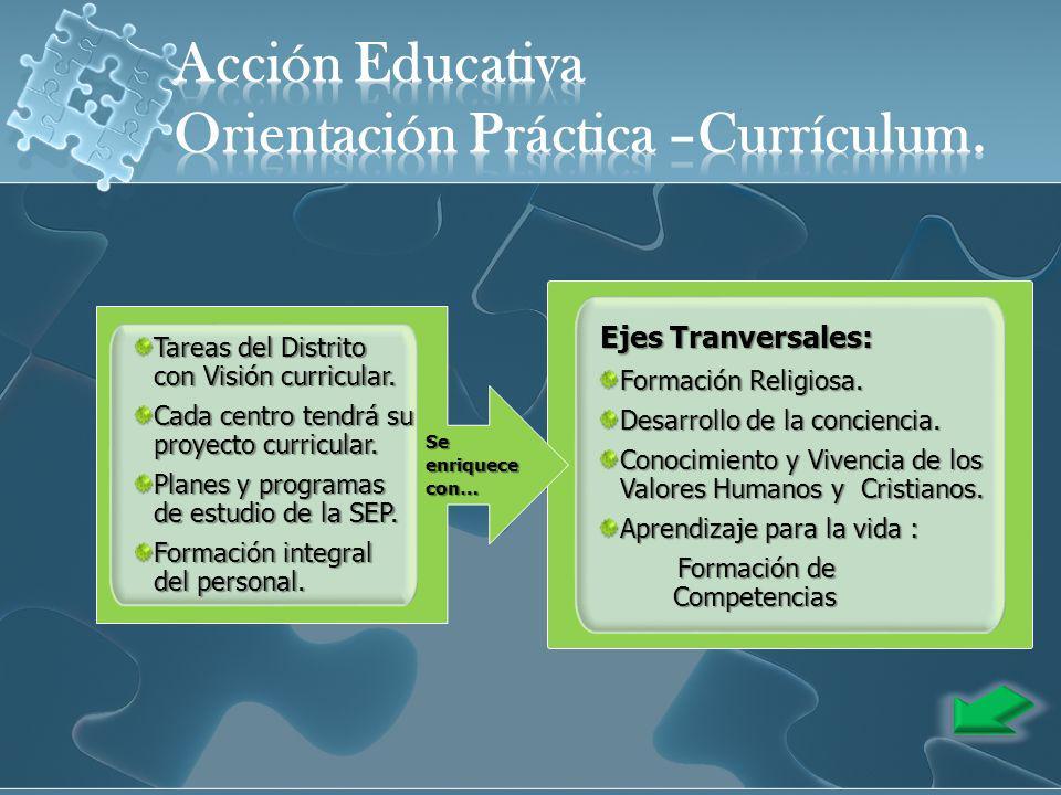 Ejes Tranversales: Formación Religiosa. Desarrollo de la conciencia. Conocimiento y Vivencia de los Valores Humanos y Cristianos. Aprendizaje para la