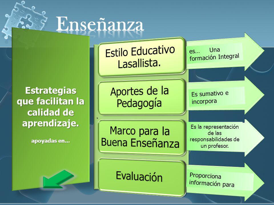 .. Estrategias que facilitan la calidad de aprendizaje. apoyadas en... es… Una formación Integral Es sumativo e incorpora Es la representación de las