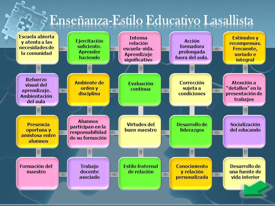 Escuela abierta y atenta a las necesidades de la comunidad Ejercitación suficiente. Aprender haciendo Intensa relación escuela-vida. Aprendizaje signi