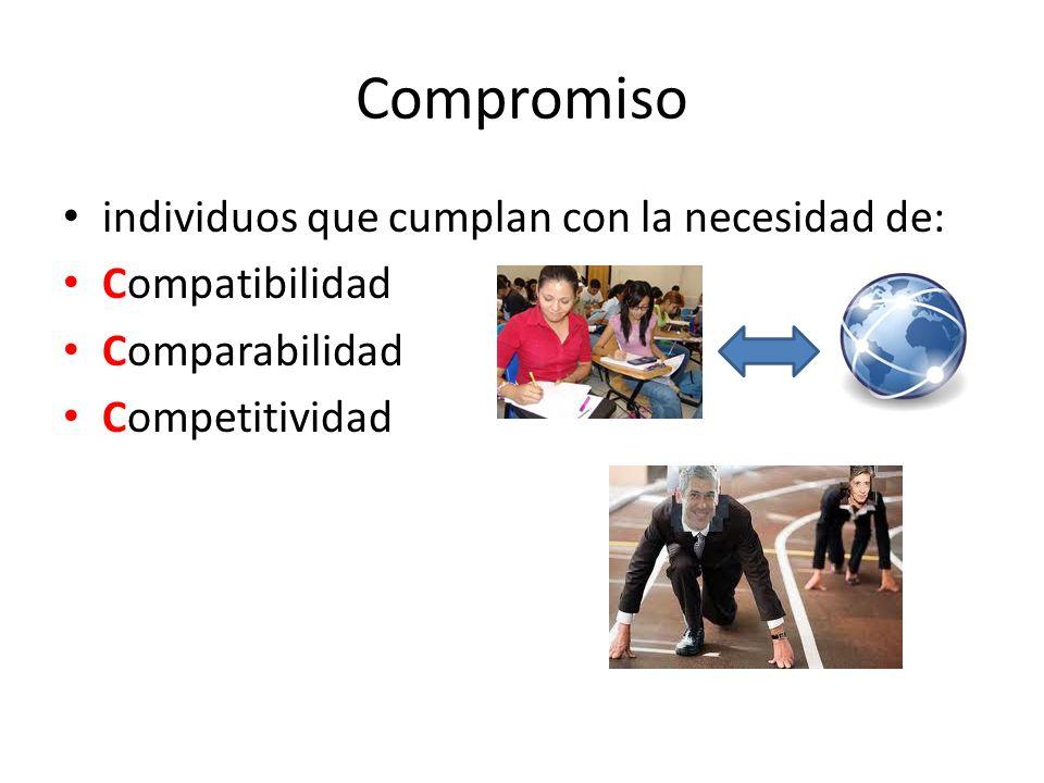 Compromiso individuos que cumplan con la necesidad de: Compatibilidad Comparabilidad Competitividad