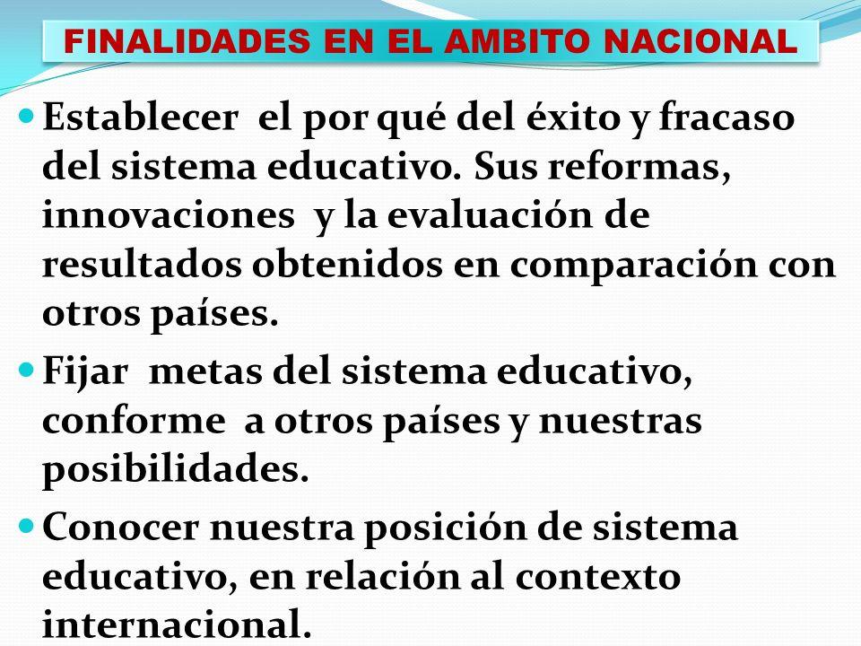 FINALIDADES EN EL AMBITO NACIONAL Establecer el por qué del éxito y fracaso del sistema educativo. Sus reformas, innovaciones y la evaluación de resul