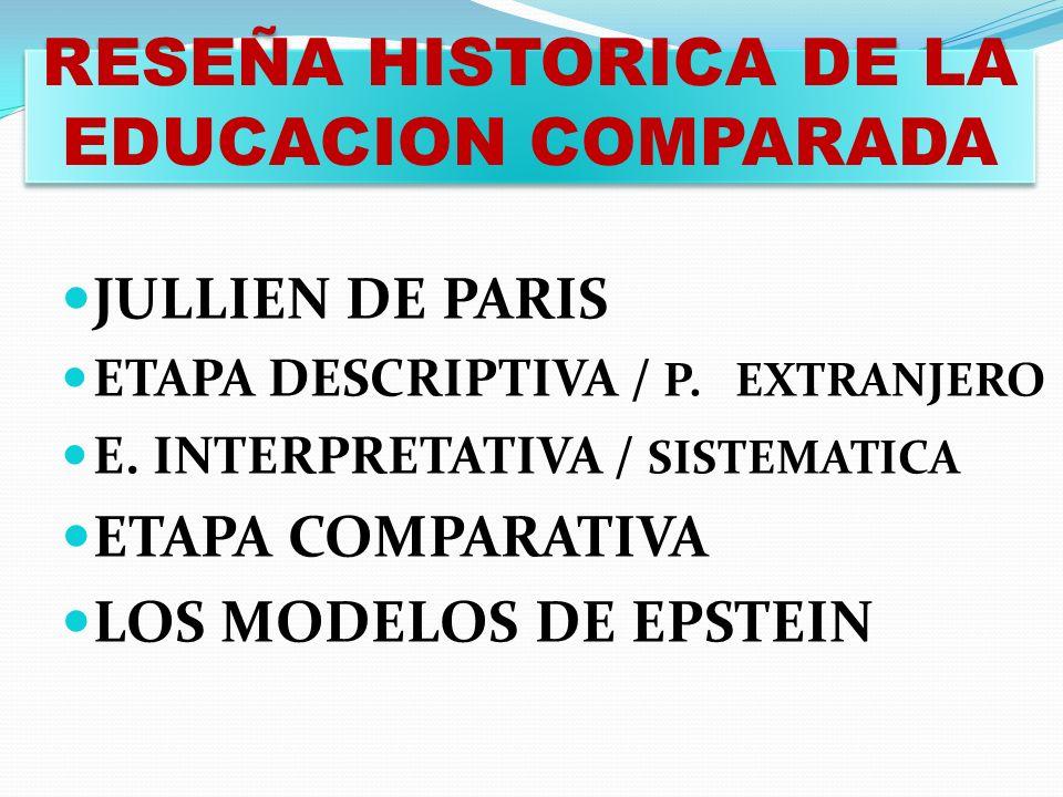 RESEÑA HISTORICA DE LA EDUCACION COMPARADA JULLIEN DE PARIS ETAPA DESCRIPTIVA / P. EXTRANJERO E. INTERPRETATIVA / SISTEMATICA ETAPA COMPARATIVA LOS MO