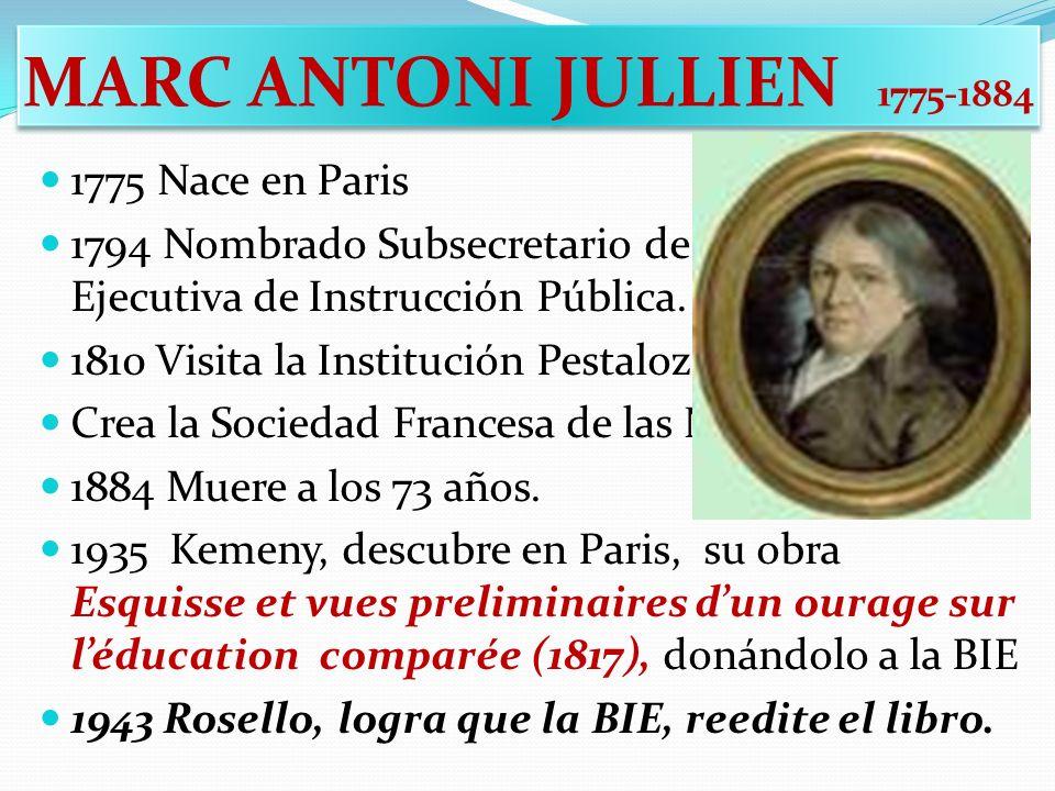 1775 Nace en Paris 1794 Nombrado Subsecretario de la Comisión Ejecutiva de Instrucción Pública. 1810 Visita la Institución Pestalozzi en Suiza. Crea l