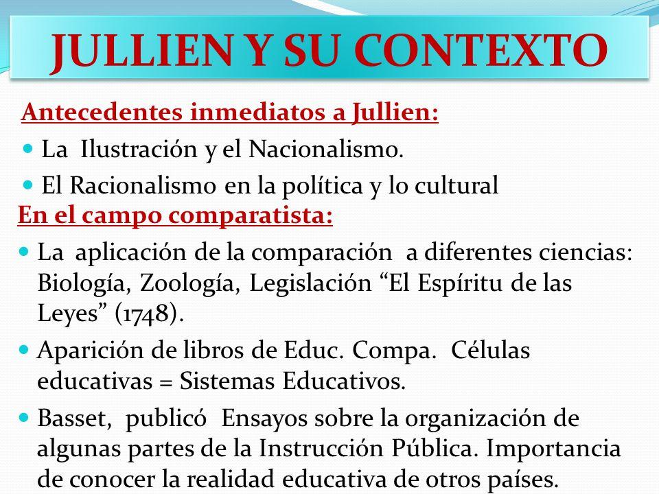 JULLIEN Y SU CONTEXTO Antecedentes inmediatos a Jullien: La Ilustración y el Nacionalismo. El Racionalismo en la política y lo cultural En el campo co