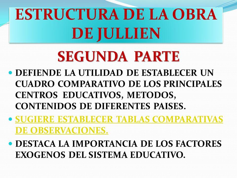 ESTRUCTURA DE LA OBRA DE JULLIEN SEGUNDA PARTE DEFIENDE LA UTILIDAD DE ESTABLECER UN CUADRO COMPARATIVO DE LOS PRINCIPALES CENTROS EDUCATIVOS, METODOS