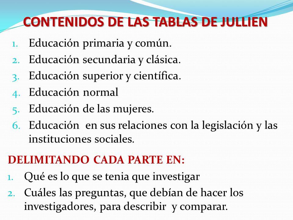 CONTENIDOS DE LAS TABLAS DE JULLIEN 1. Educación primaria y común. 2. Educación secundaria y clásica. 3. Educación superior y científica. 4. Educación