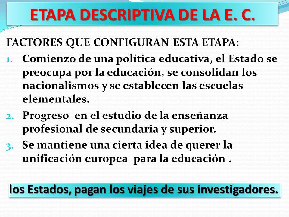 ETAPA DESCRIPTIVA DE LA E. C. FACTORES QUE CONFIGURAN ESTA ETAPA: 1. Comienzo de una política educativa, el Estado se preocupa por la educación, se co