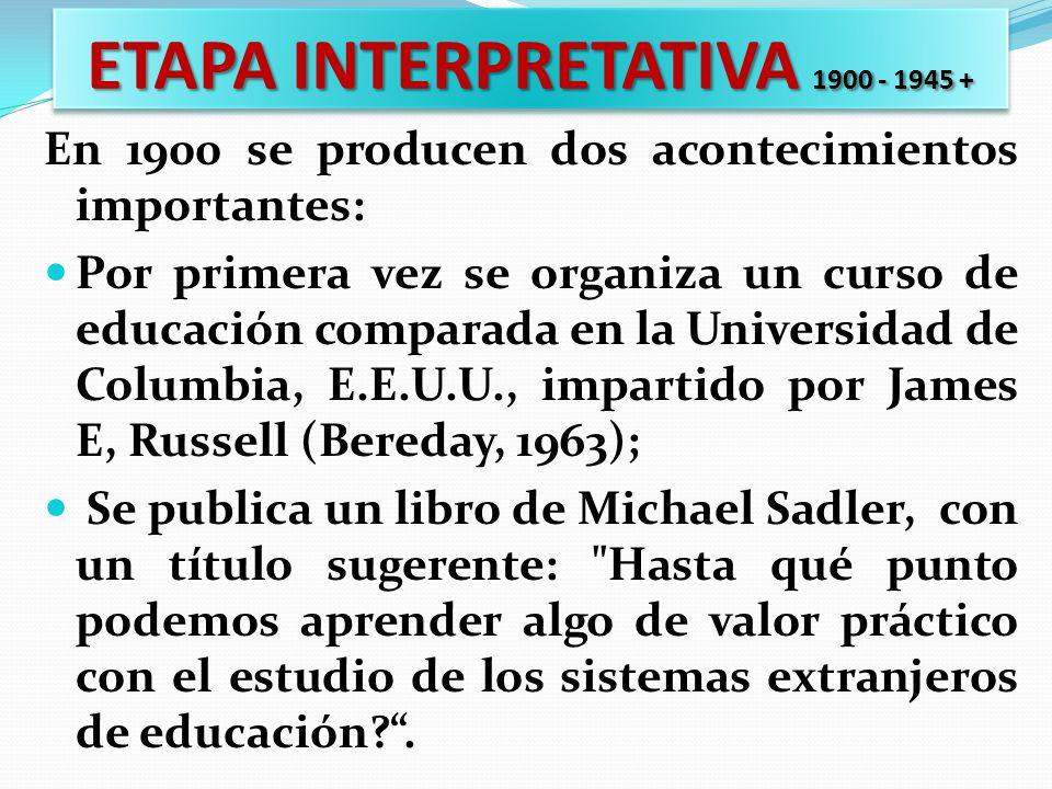 ETAPA INTERPRETATIVA 1900 - 1945 + En 1900 se producen dos acontecimientos importantes: Por primera vez se organiza un curso de educación comparada en