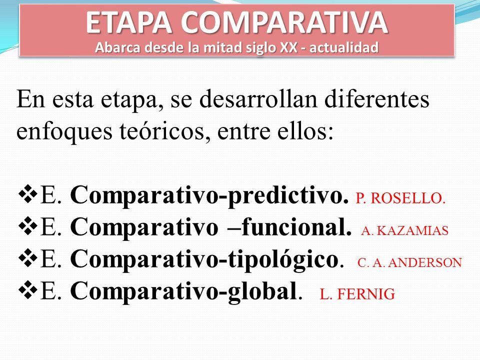 Abarca desde la mitad siglo XX - actualidad ETAPA COMPARATIVA Abarca desde la mitad siglo XX - actualidad En esta etapa, se desarrollan diferentes enf