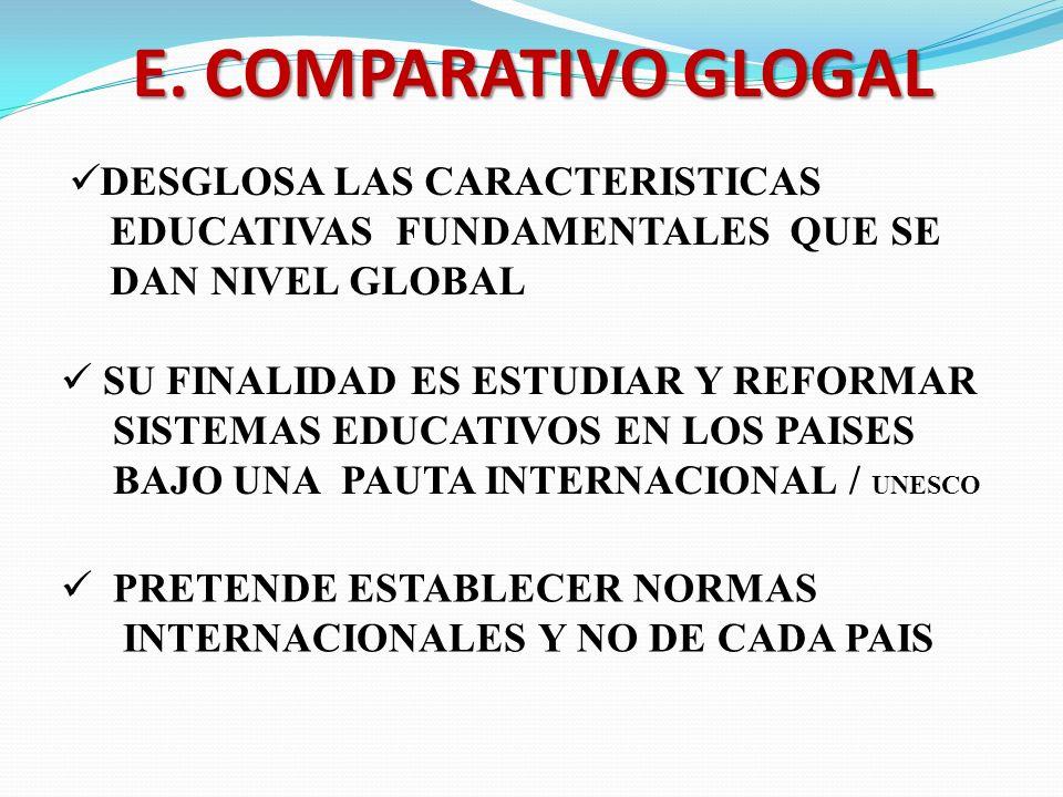 E. COMPARATIVO GLOGAL DESGLOSA LAS CARACTERISTICAS EDUCATIVAS FUNDAMENTALES QUE SE DAN NIVEL GLOBAL SU FINALIDAD ES ESTUDIAR Y REFORMAR SISTEMAS EDUCA