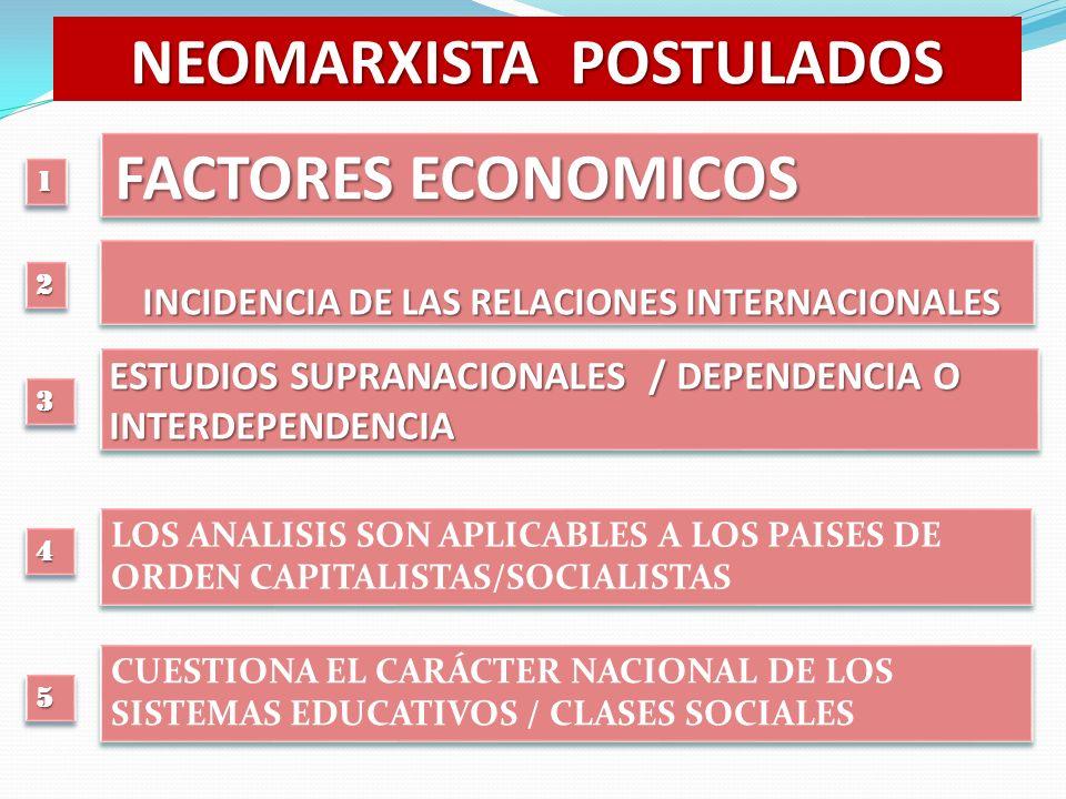 NEOMARXISTA POSTULADOS FACTORES ECONOMICOS FACTORES ECONOMICOS INCIDENCIA DE LAS RELACIONES INTERNACIONALES INCIDENCIA DE LAS RELACIONES INTERNACIONAL