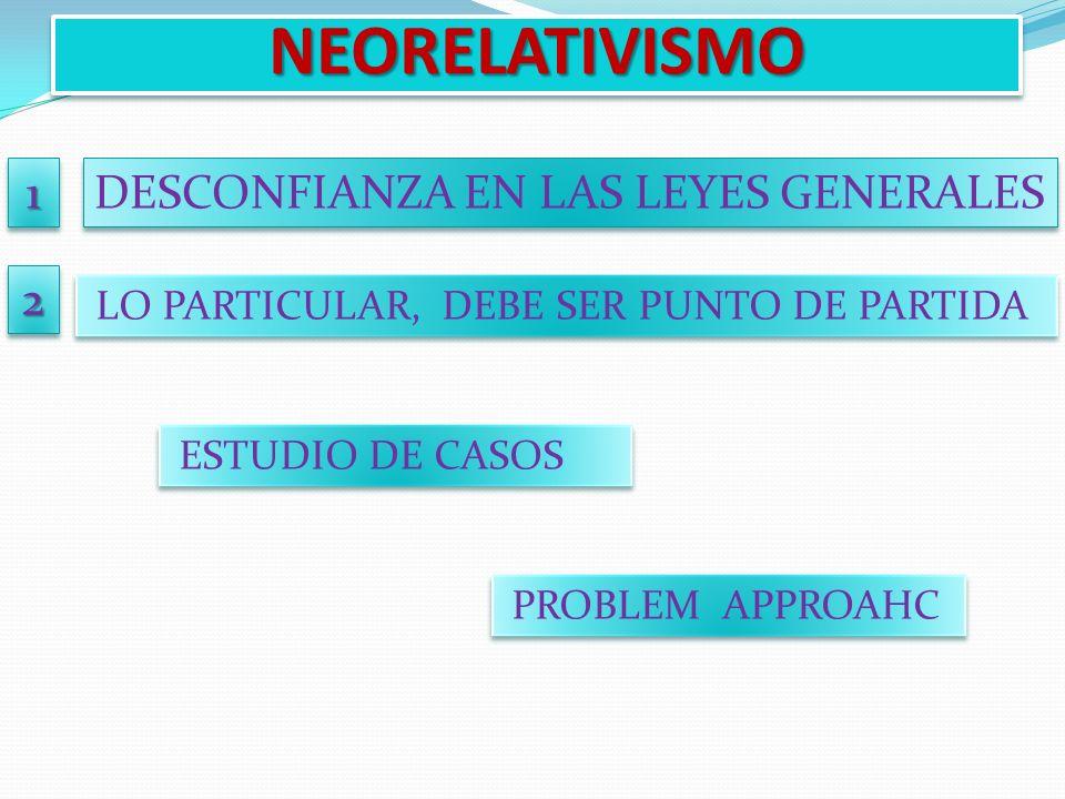 NEORELATIVISMONEORELATIVISMO DESCONFIANZA EN LAS LEYES GENERALES LO PARTICULAR, DEBE SER PUNTO DE PARTIDA 11 22 ESTUDIO DE CASOS PROBLEM APPROAHC