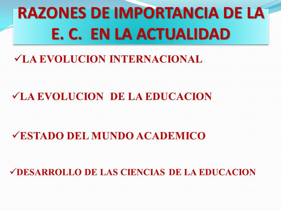 RAZONES DE IMPORTANCIA DE LA E. C. EN LA ACTUALIDAD LA EVOLUCION INTERNACIONAL LA EVOLUCION DE LA EDUCACION ESTADO DEL MUNDO ACADEMICO DESARROLLO DE L