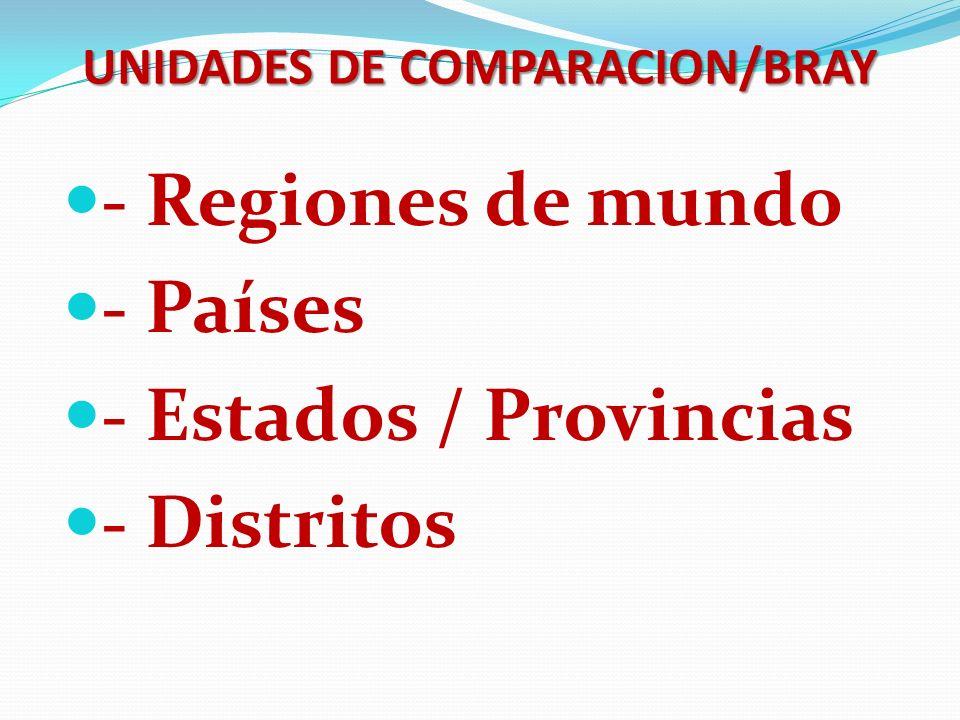 UNIDADES DE COMPARACION/BRAY - Regiones de mundo - Países - Estados / Provincias - Distritos